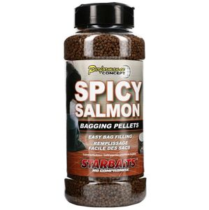 Starbaits Pelety Concept Bagging 700g - Spicy Salmon